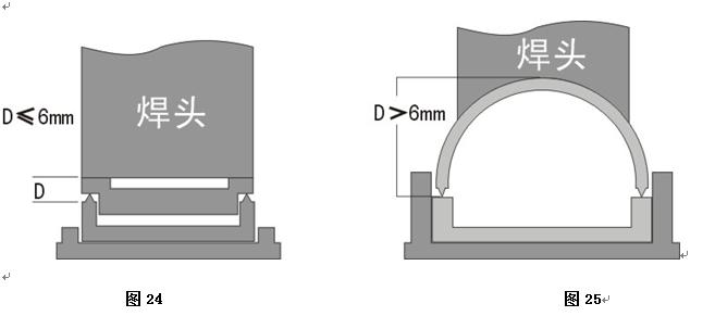 超声波产品结构设计