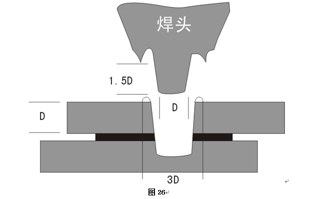 超声波点焊焊头结构设计