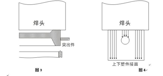 超声波结构设计