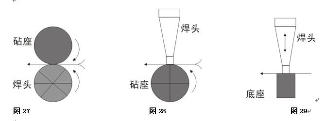 超声波滚动焊接原理设计