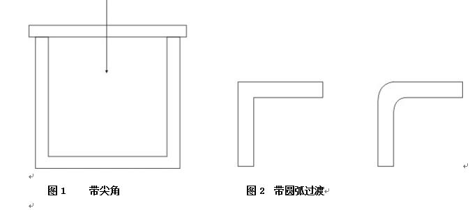 塑胶制品的结构设计