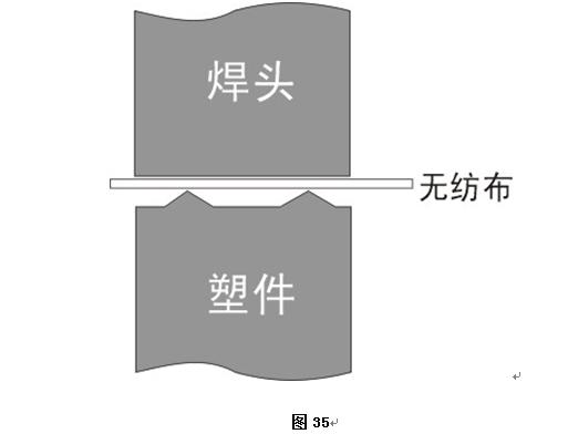 无纺布超声波焊接