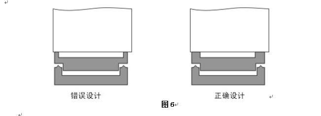 超声波塑胶件的结构设计